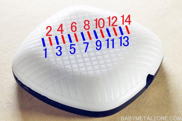 BABYMETAL東京ドームコルセットのライトの溝の数